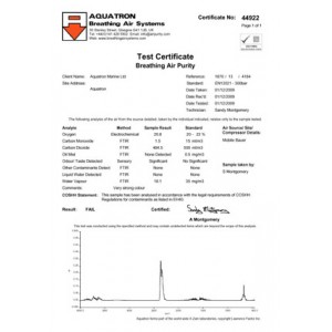 Laboratory Air Test - Monthly (12 tests)
